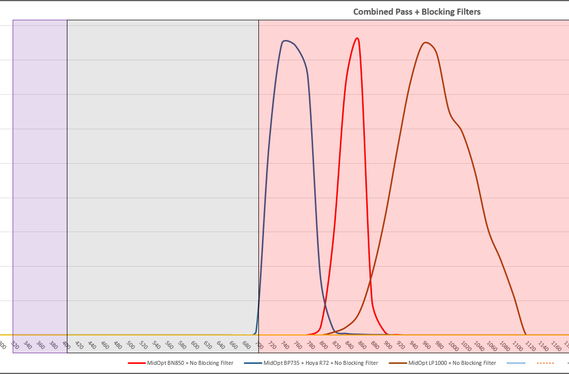 Attached Image: IRFC Filter Curves.jpg