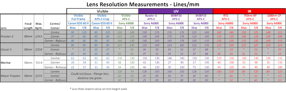 Attached Image: Resolution LoRes.jpg