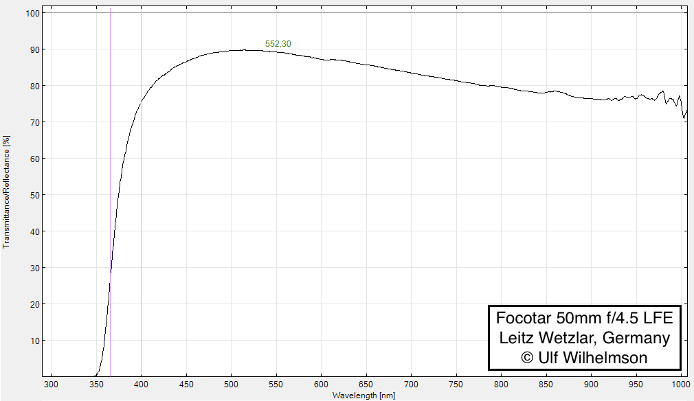 Attached Image: Focotar 50mm f:4.5 LFE Full.png