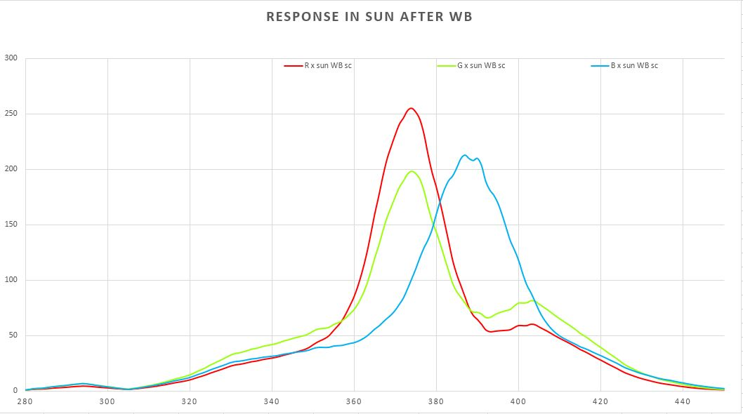 Attached Image: Capture response after WB.JPG