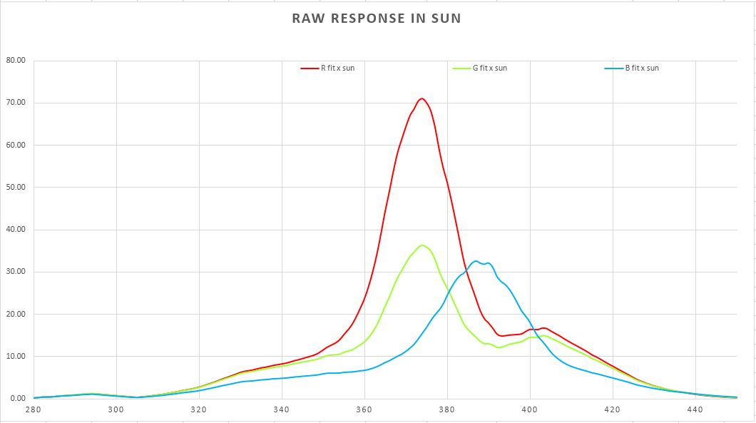 Attached Image: Capture raw response in sun.JPG