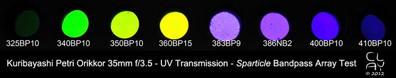 Attached Image: Kuribayashi_35_UV_transmission.jpg